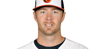 Chris Tillman: Charm City's Ace