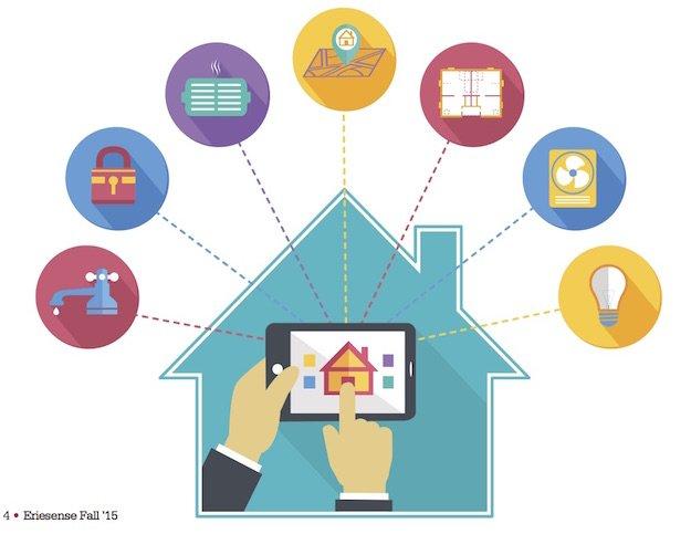Sponsorship post Home Smart Home