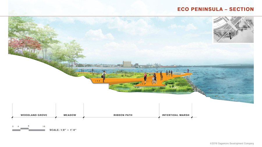Eco Peninsula Section