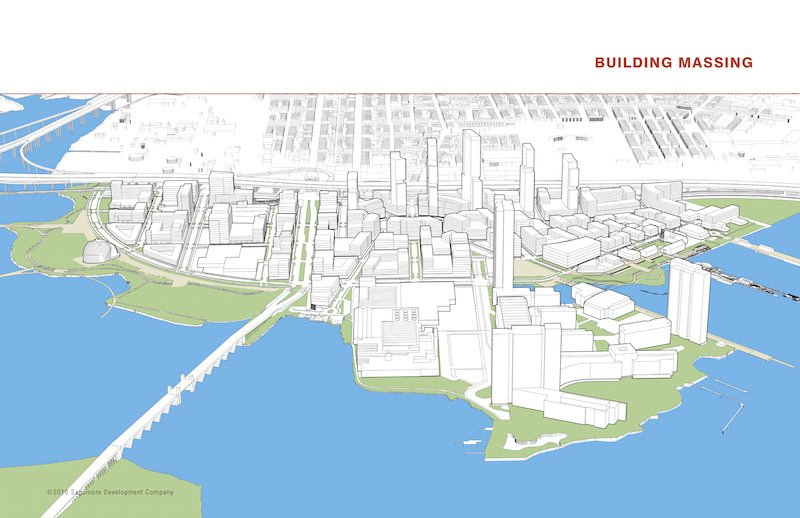 Port Covington's Transportation Proposal's Impact on South Baltimore Neighborhoods